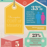 The Unspoken Cost of Ministry